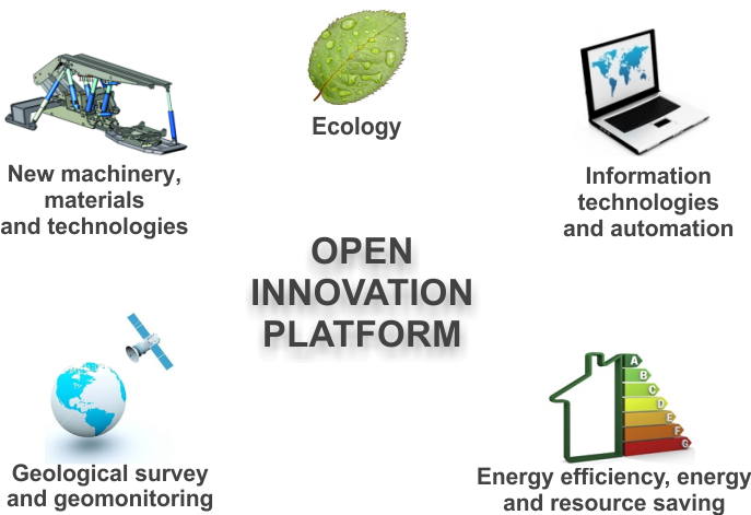 Areas of work NMU Open Innovation Platform
